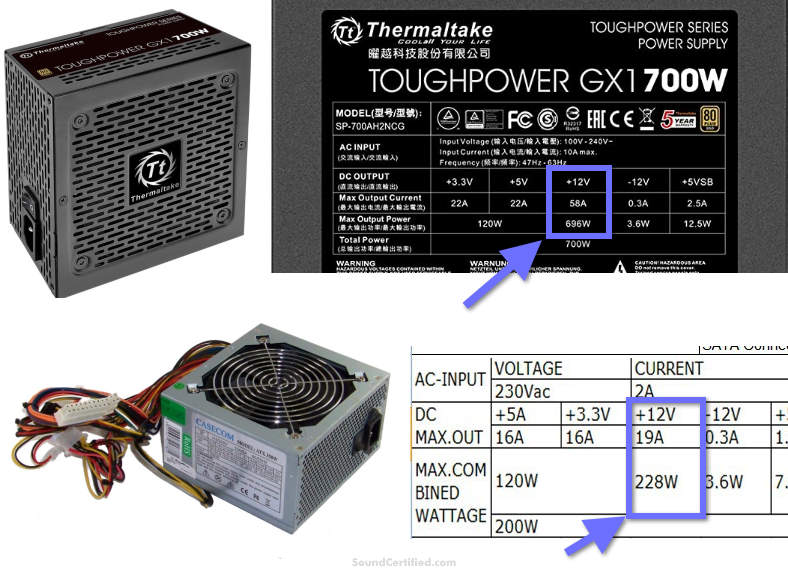 Computer power supply 12V current rating examples
