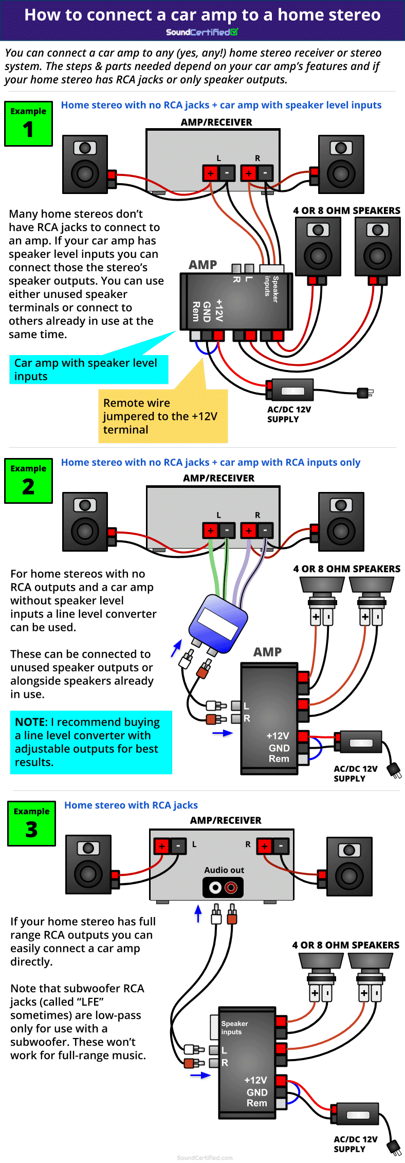 How to connect a car amp to a home stereo diagram