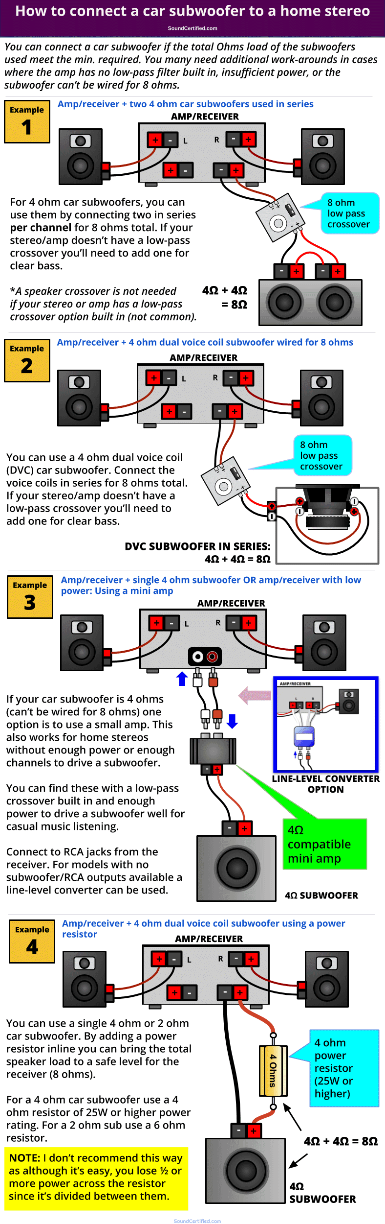 How to connect a car subwoofer to home stereo diagram