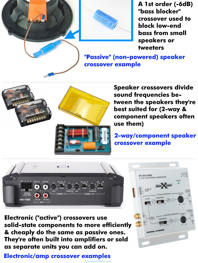 Car audio crossover examples