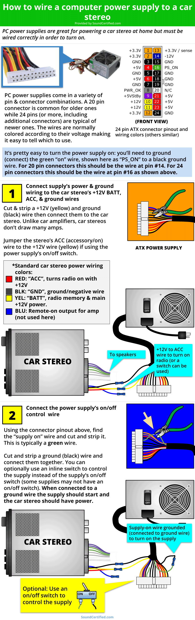 How to wire a computer power supply to a car stereo diagram
