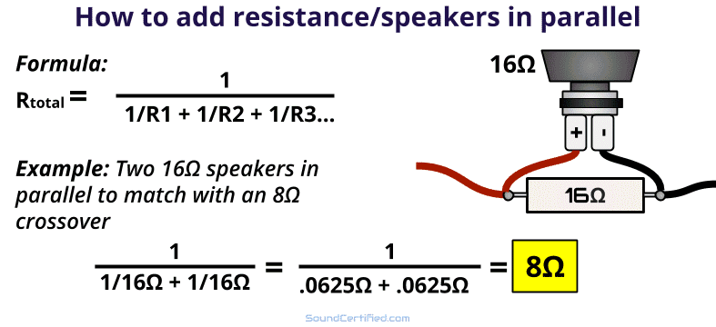 How to calculate resistance impedance in parallel example diagram