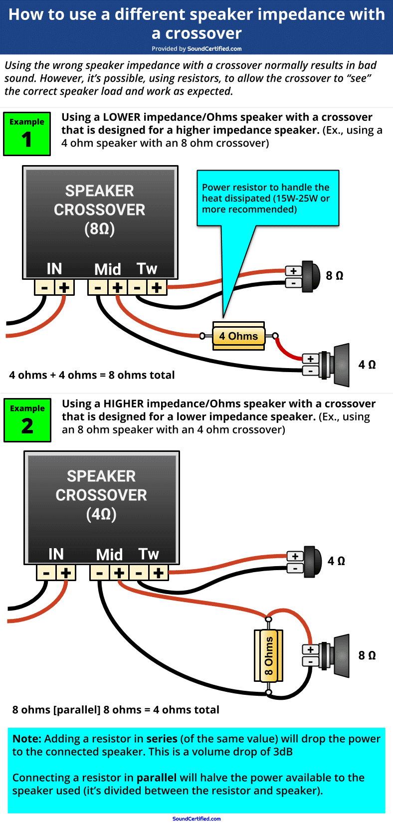 How to use a different speaker impedance with crossover diagram