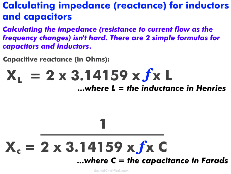Formulas for capacitive and inductive reactance explained