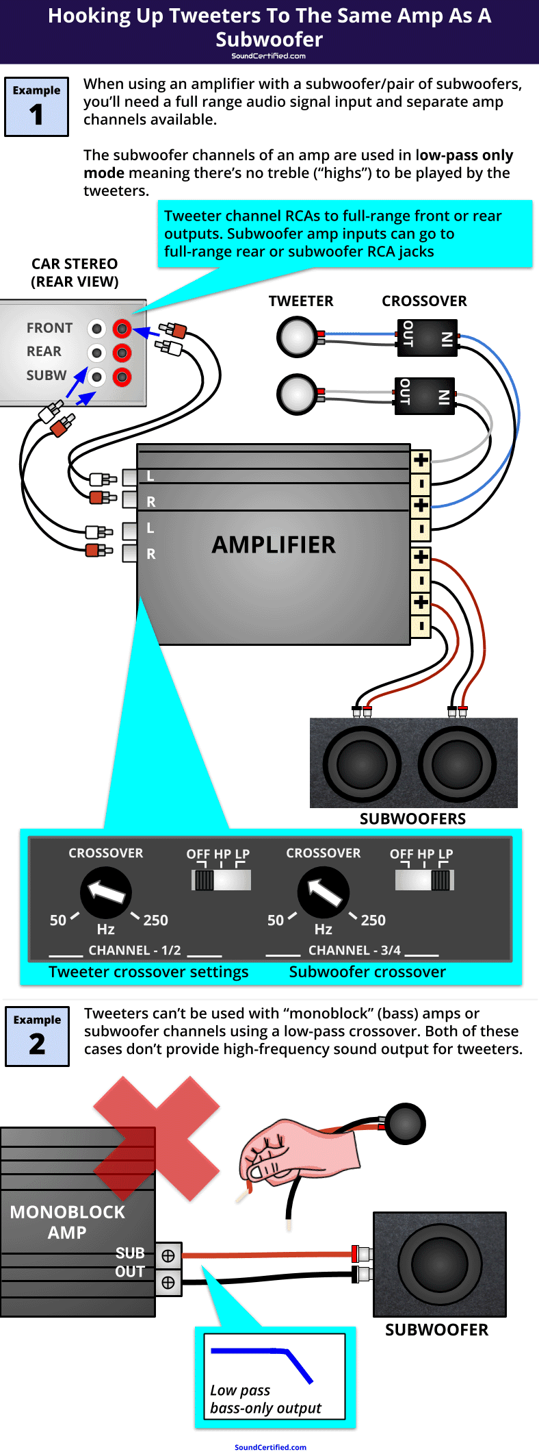 Hooking up tweeters to same amp as subwoofer diagram