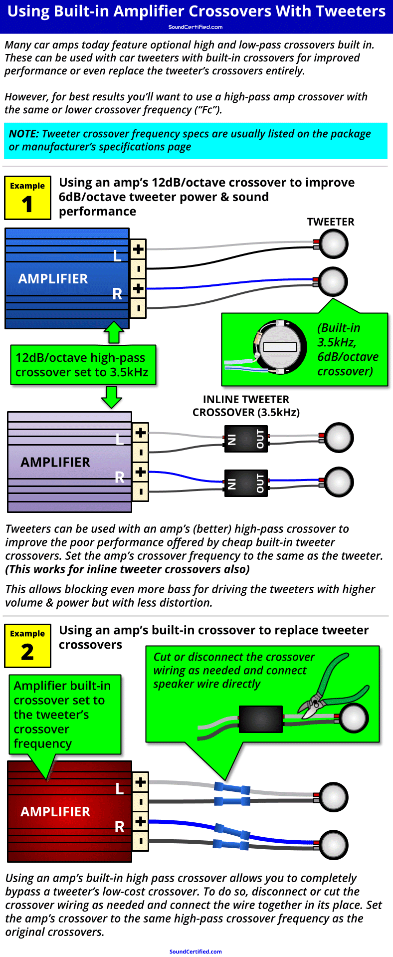 How to use car amp built in crossover with tweeters diagram