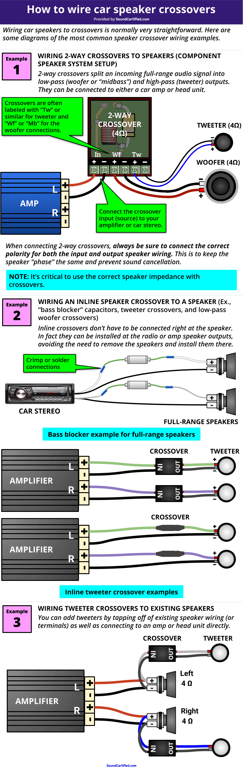 How to wire car speaker crossovers diagram