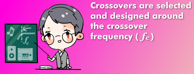 Image of a teacher demonstrating frequency crossover Fc explanation