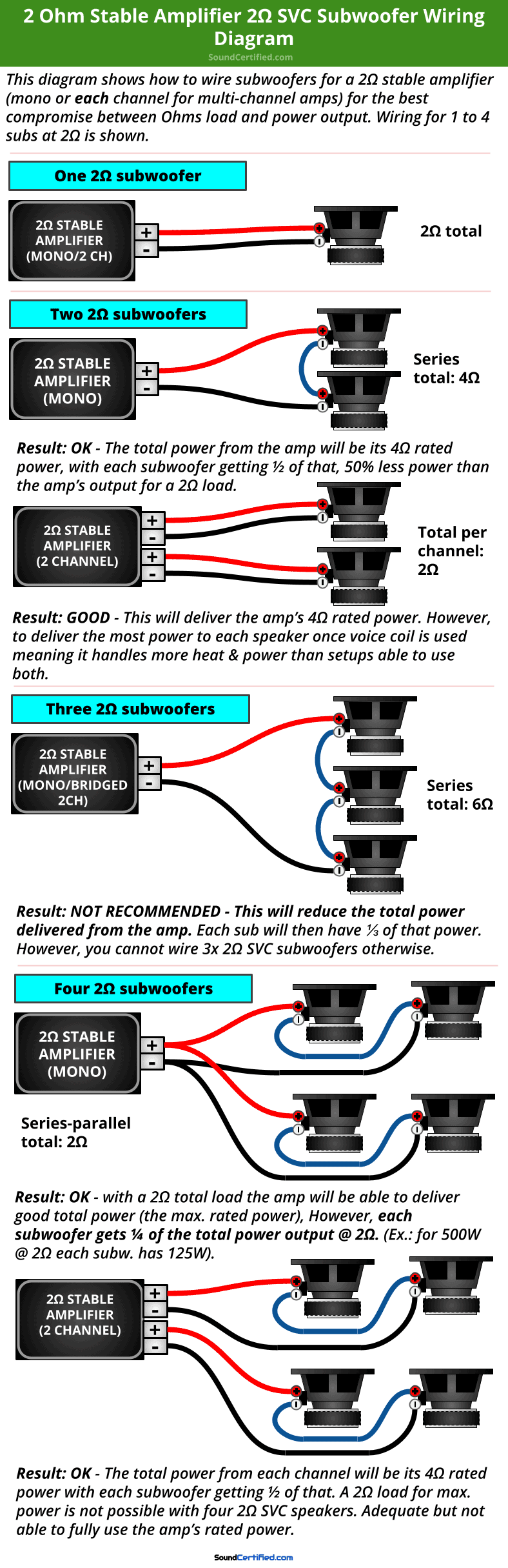 How to connect 2 amplifiers together