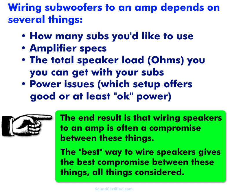 best way to wire subs to an amp image with advice and main ideas