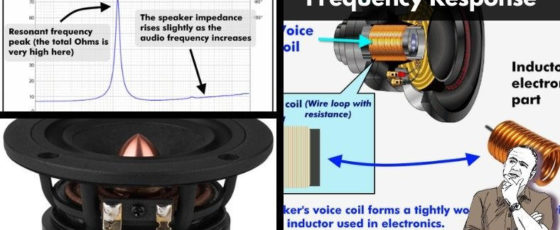 How Does Speaker Impedance Compare To Frequency Response?