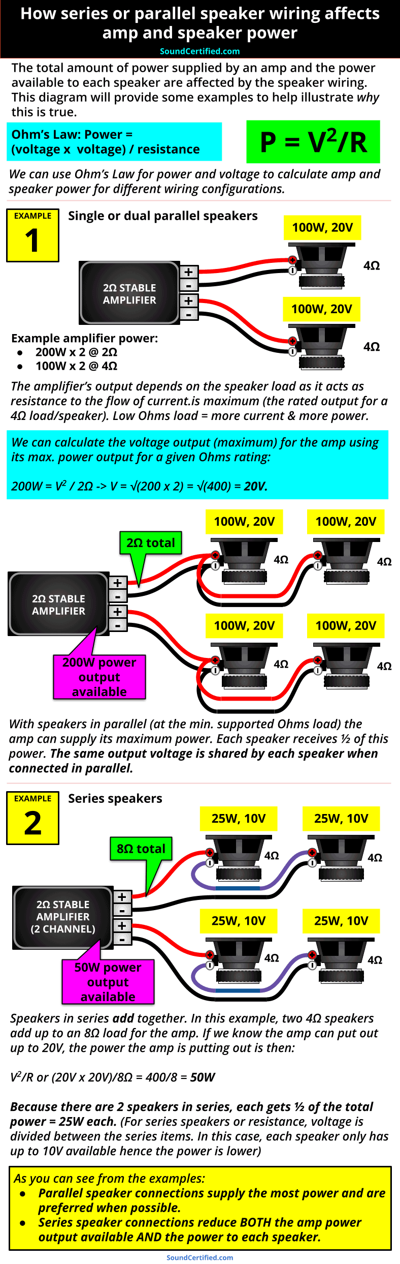how series parallel speaker wiring affects power diagram