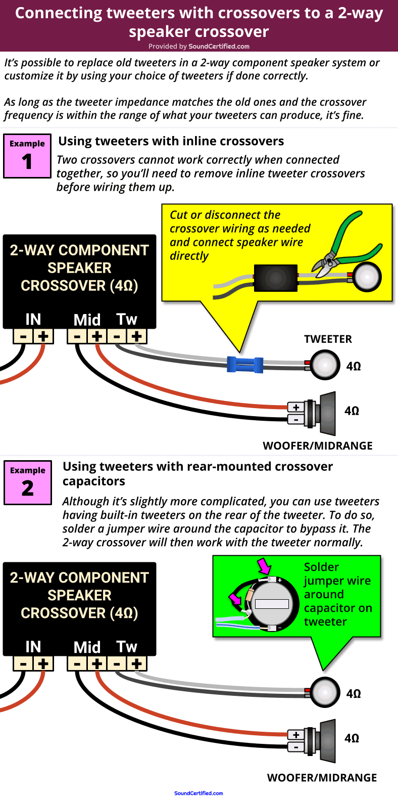 How to use tweeters with built in crossovers with 2-way speaker crossover diagram