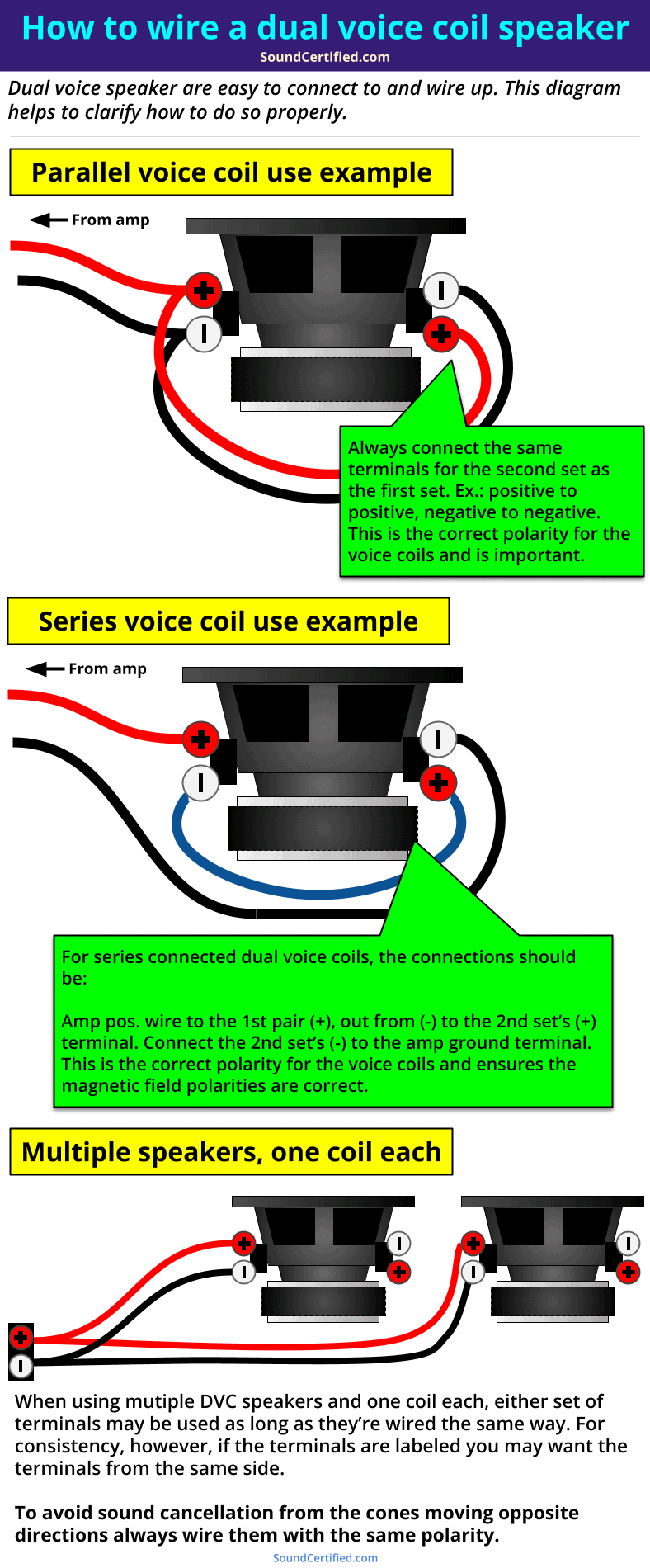 how to wire a dual coil coil speaker diagram