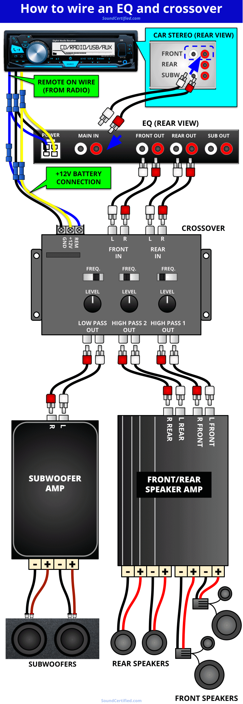 how to wire an eq and equalizer for car audio diagram