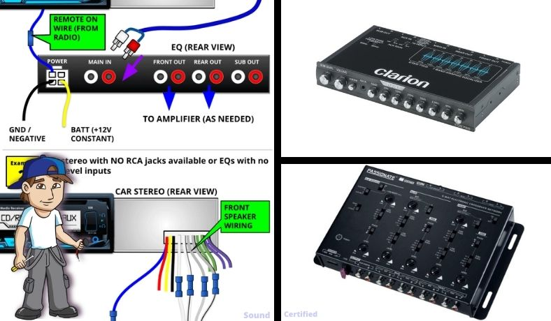 how to wire an eq and crossover for car audio featured image