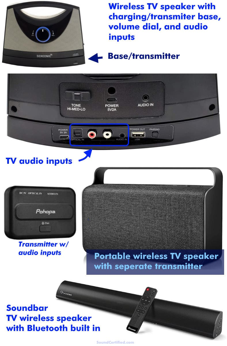 wireless TV speaker examples image