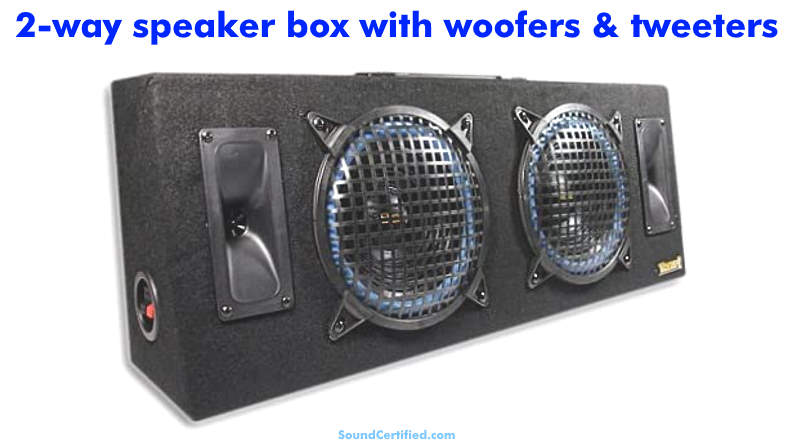 example of a car woofer speaker box with tweeters