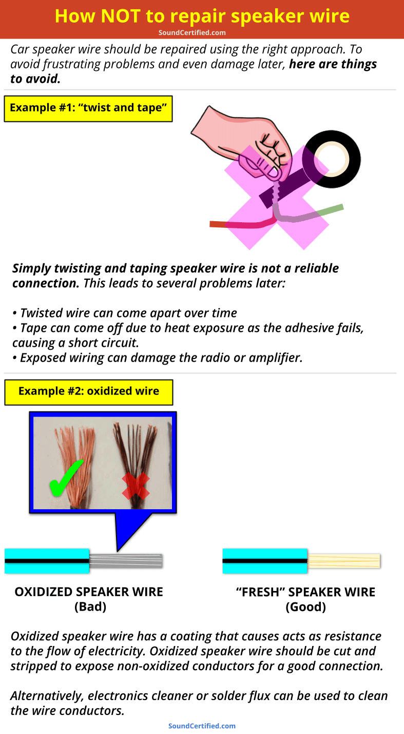 diagram showing how not to repair speaker wire