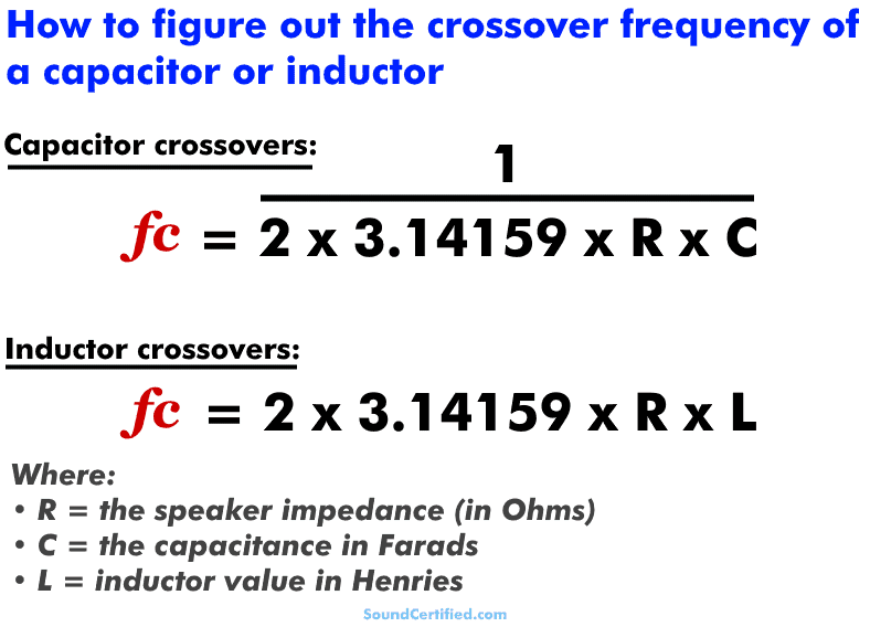 how to calculate speaker crossover frequency capacitor or inductor