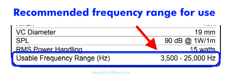 tweeter speaker recommended frequency use example