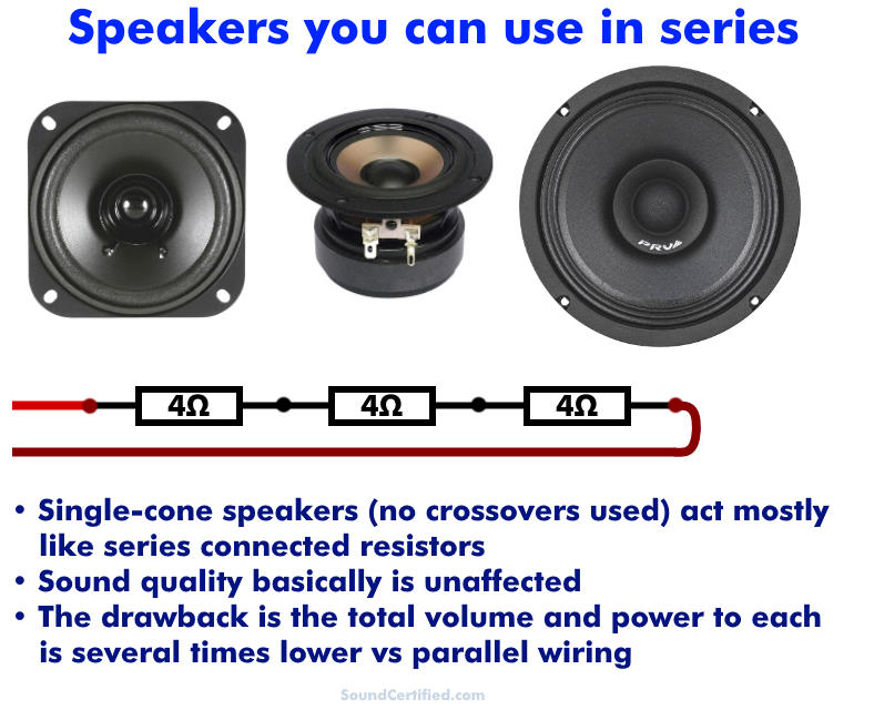 diagram with examples of speakers that are ok to use in series for sound quality