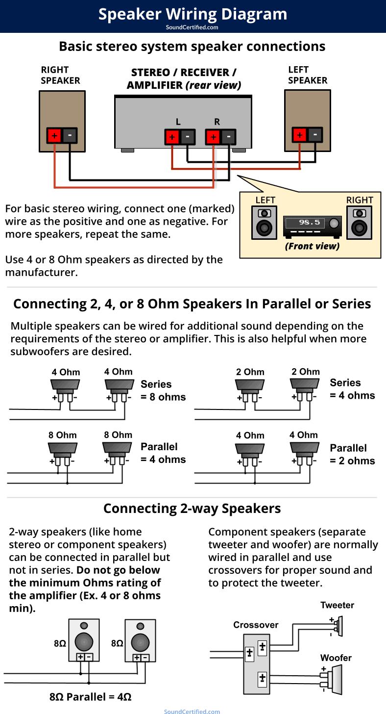 Image of illustrated speaker wiring diagram