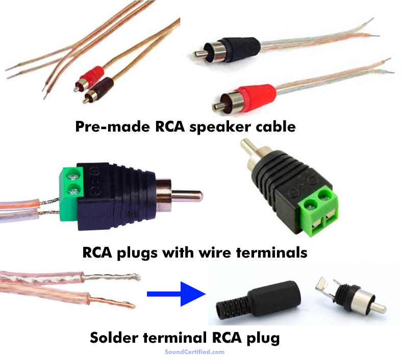 RCA speaker wire examples