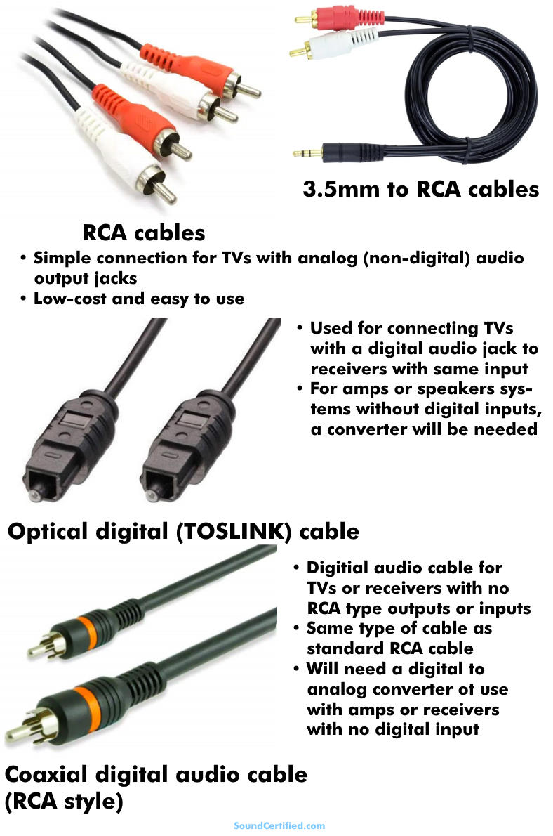 examples of TV audio cables