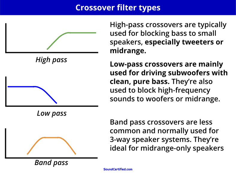diagram comparing the different crossover types
