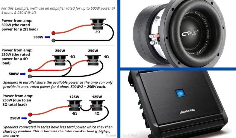 2 ohm vs 4 ohm subwoofers and speaker article main image