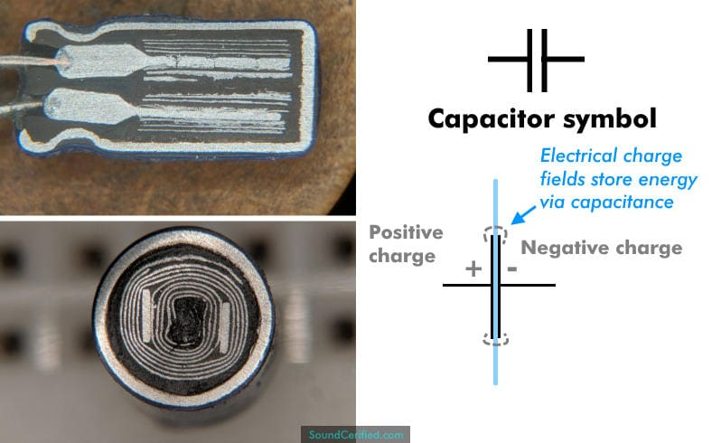 how does a capacitor work diagram
